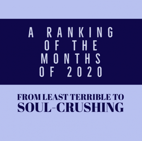 Ranking the HORRIBLE months of 2020